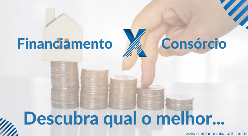 Consórcio o u Financiamento
